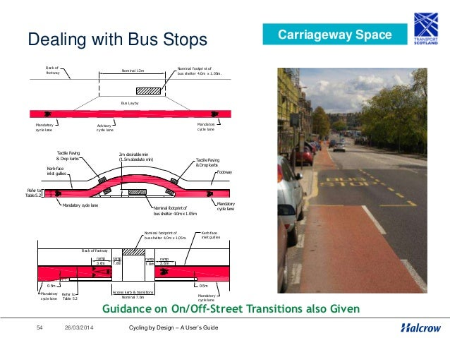 26/03/201455 Bus Lanes Carriageway Space Cycling by Design – A User's Guide Standard Width (m) Comments* Optimal Width 4.6...