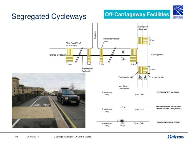 26/03/201460 Shared Cycleways Off-Carriageway Facilities Cycling by Design – A User's Guide Facility Width (m) Comments Se...