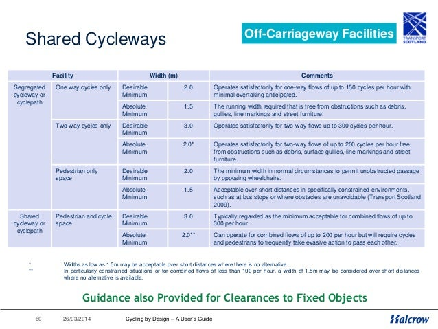 26/03/201461 Cyclepaths Off-Carriageway Facilities Cycling by Design – A User's Guide