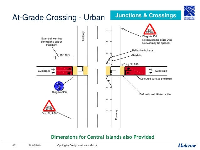 26/03/201466 At-Grade Crossing - Rural Junctions & Crossings Diag No.956 Verge Diag No.956 Verge Rumble strips (15mm heigh...