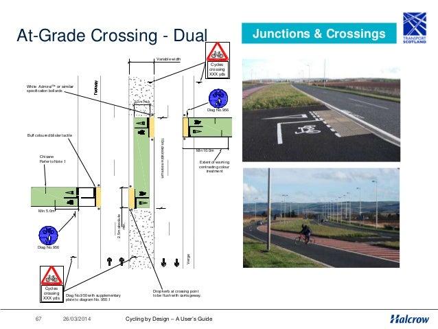 26/03/201468 Side Road Crossings Junctions & Crossings Buff coloured blister tactile Diag No.956 3.0m desirable minimum Di...