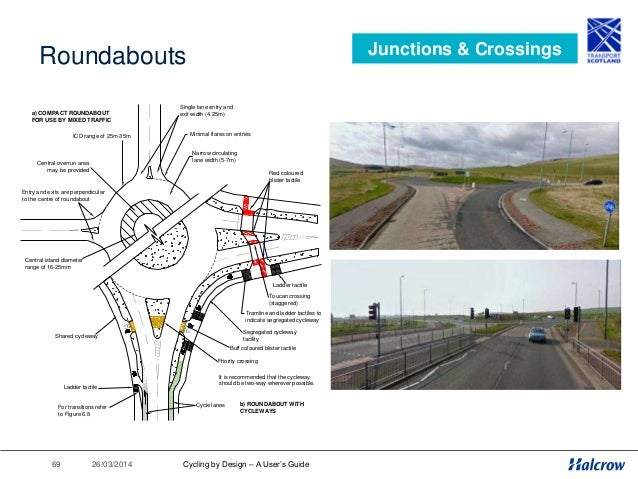 26/03/201470 Grade Separation Junctions & Crossings Pedestrians Cycles Central delineator strip 1.4m FIGURE 7.17A : NEW BR...