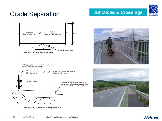 26/03/201471 Cycling by Design 2010 1. Introduction 2. Planning for Cyclists 3. Geometric Design 4. Traffic Volume & Speed...