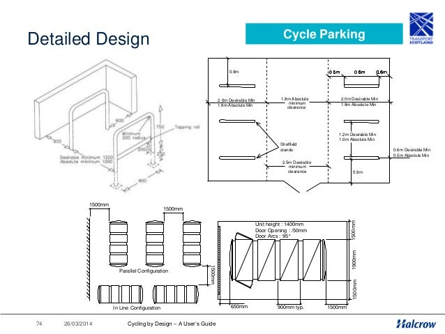 26/03/201475 Cycling by Design 2010 1. Introduction 2. Planning for Cyclists 3. Geometric Design 4. Traffic Volume & Speed...