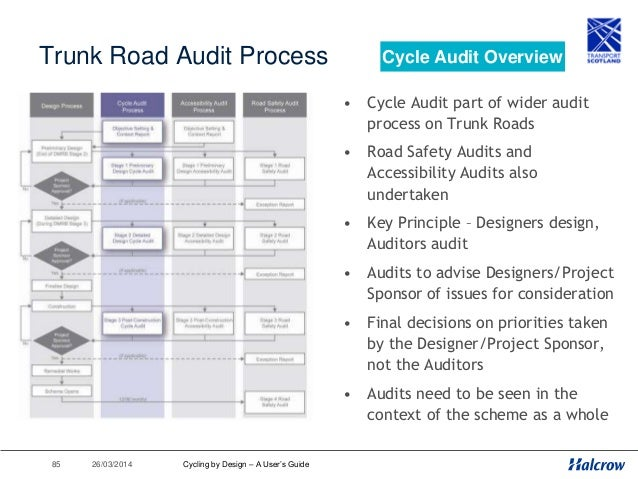 26/03/201486 Avoiding Imbalanced Needs Cycle Audit Overview Source: David Owen / Warrington Cycle Campaign Cycling by Desi...