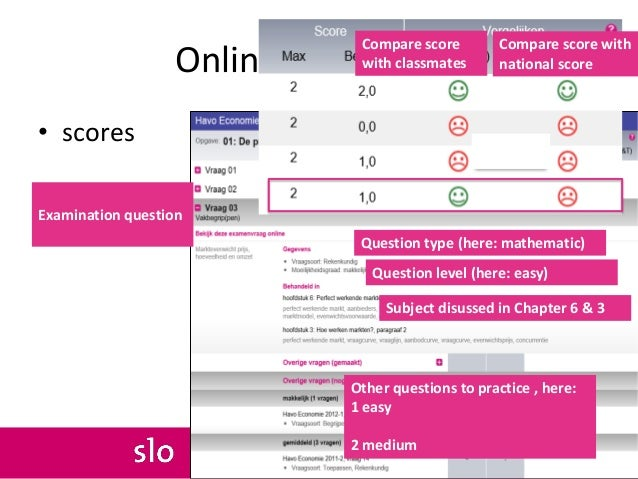 Online application • scores Examination question Question type (here: mathematic) Question level (here: easy) Subject disu...