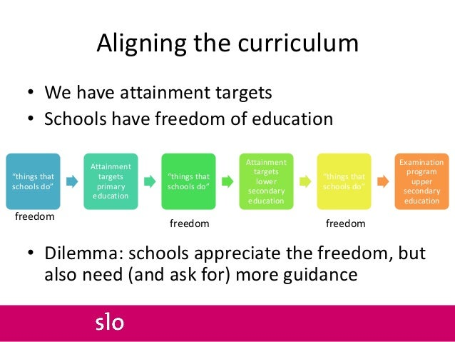 Aligning the curriculum • We have attainment targets • Schools have freedom of education • Dilemma: schools appreciate the...
