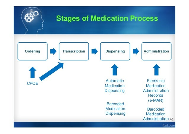 It Amp Decision Support Systems In Hospital Supply Chains