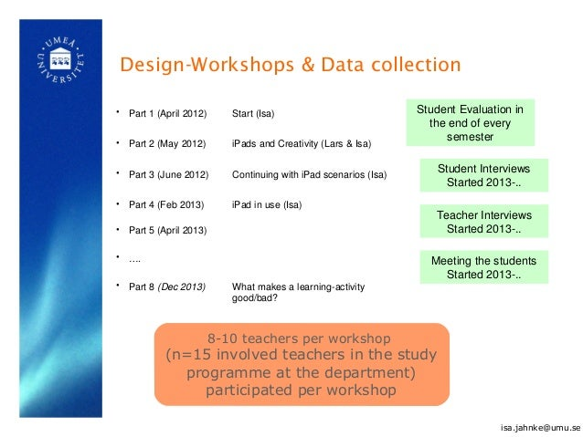Design-Workshops & Data collection • Part 1 (April 2012) Start (Isa) • Part 2 (May 2012) iPads and Creativity (Lars & Isa)...