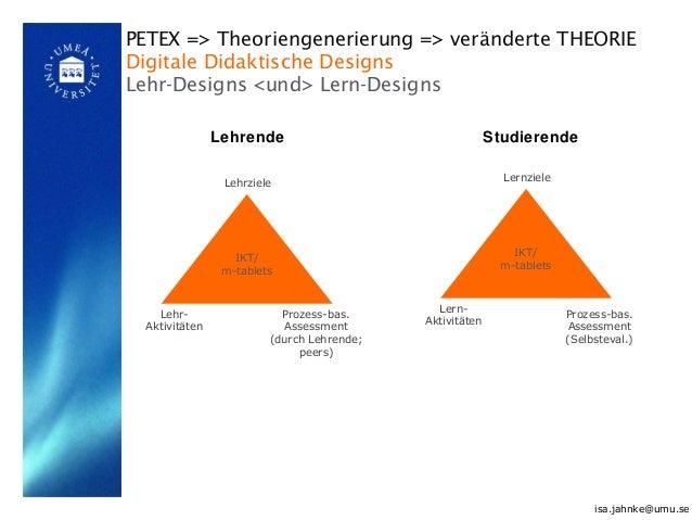 IKT/ m-tablets Lehrziele Lehr- Aktivitäten Prozess-bas. Assessment (durch Lehrende; peers) PETEX => Theoriengenerierung =>...