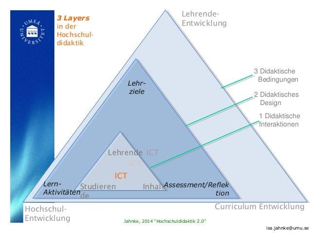 ICT ICT ICT Studieren de Lehrende Inhalt Lehr- ziele Assessment/Reflek tion Lern- Aktivitäten Lehrende- Entwicklung Curric...