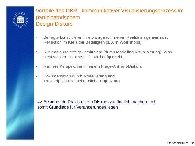 Vorteile des DBR: kommunikativer Visualisierungsprozess im partizipatorischem Design-Diskurs • Befragte konstruieren ihre ...