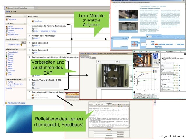 Lern-Module (interaktive Aufgaben) Reflektierendes Lernen (Lernbericht, Feedback) Vorbereiten und Ausführen des EXP isa.ja...