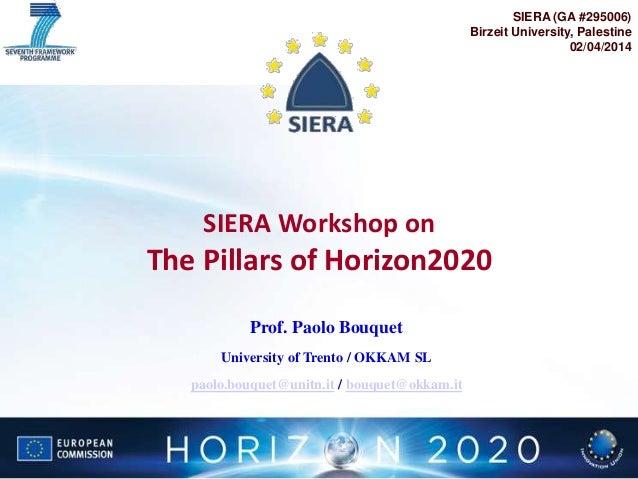 SIERA Workshop on The Pillars of Horizon2020 Prof. Paolo Bouquet University of Trento / OKKAM SL paolo.bouquet@unitn.it / ...