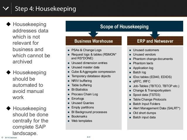 © 2014 DataVard # 21 Step 4: Housekeeping Scope of Housekeeping # Unused customers # Unused vendors # Phantom change d...
