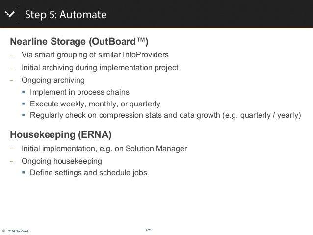 © 2014 DataVard # 25 Step 5: Automate Nearline Storage (OutBoard™)  Via smart grouping of similar InfoProviders  Initia...