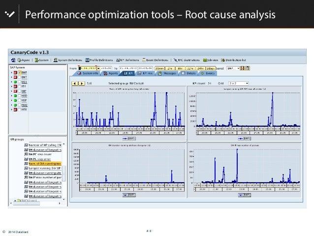 © 2014 DataVard # 8 Performance optimization tools – Root cause analysis