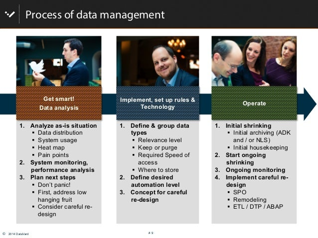 """© 2014 DataVard # 9 Process of data management 1. Analyze as-is situation """" Data distribution """" System usage """" Heat m..."""