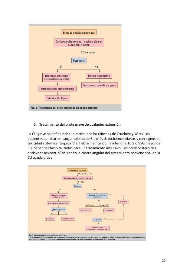 farmaco acido urico la pina sirve para el acido urico acido urico alto sintomas gota