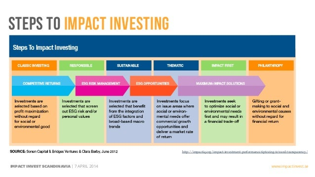 Shawn Westcott: Impact Investing - Lessons globally and from