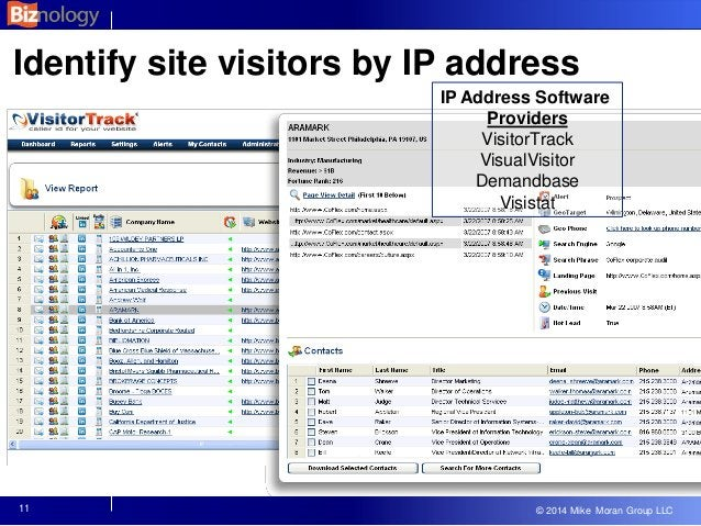 © 2013 Mike Moran Group LLC © 2014 Mike Moran Group LLC 11 Identify site visitors by IP address IP Address Software Provid...