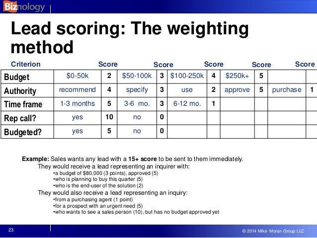© 2013 Mike Moran Group LLC © 2014 Mike Moran Group LLC 23 Lead scoring: The weighting method Budget $0-50k 2 $50-100k 3 $...