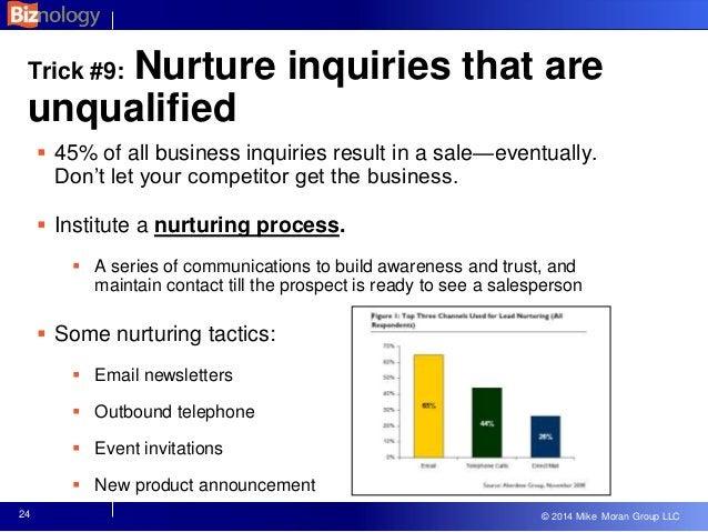 © 2013 Mike Moran Group LLC © 2014 Mike Moran Group LLC 24 Trick #9: Nurture inquiries that are unqualified  45% of all b...