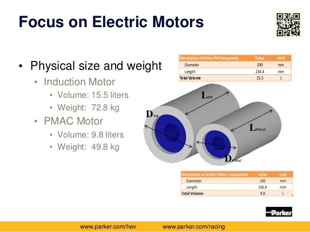 The best motor for hybrid electric vehicle powertrains for Hybrid car electric motor