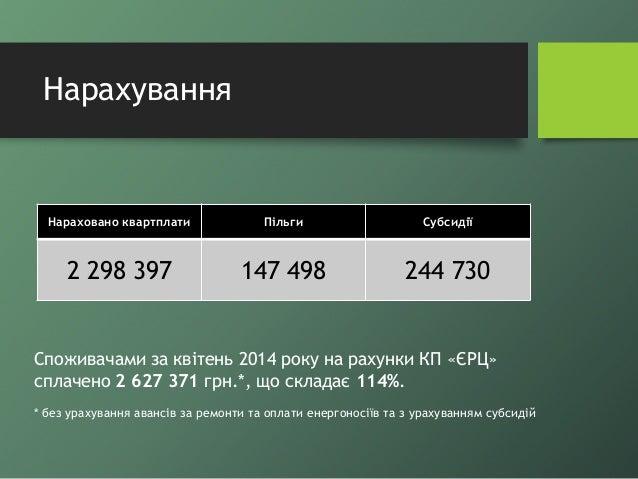 Квартплата ЄРЦ за квітень 2014 Slide 2