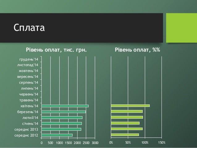 Квартплата ЄРЦ за квітень 2014 Slide 3