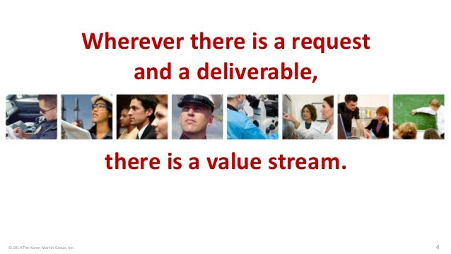 © 2014 The Karen Martin Group, Inc.  Wherever there is a request and a deliverable, there is a value stream.  4