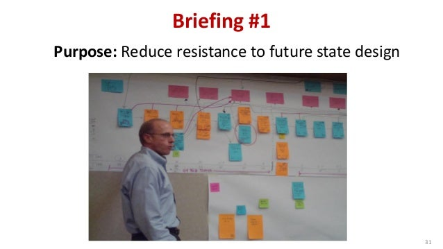 Briefing #1 31 Purpose: Reduce resistance to future state design