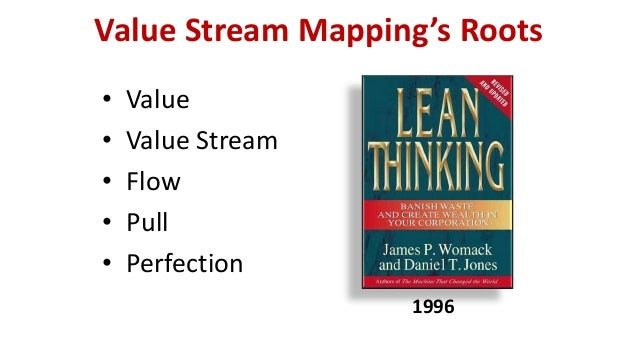 Value Stream Mapping's Roots • Value • Value Stream • Flow • Pull • Perfection 1996