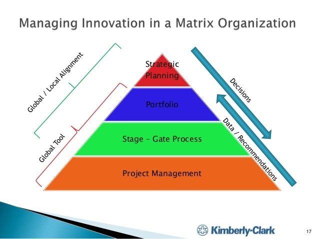pepsi decision making process Sr director transformation and process automation at pepsico  the strategic  portfolio visible to them for efficient decision-making and forward movement.