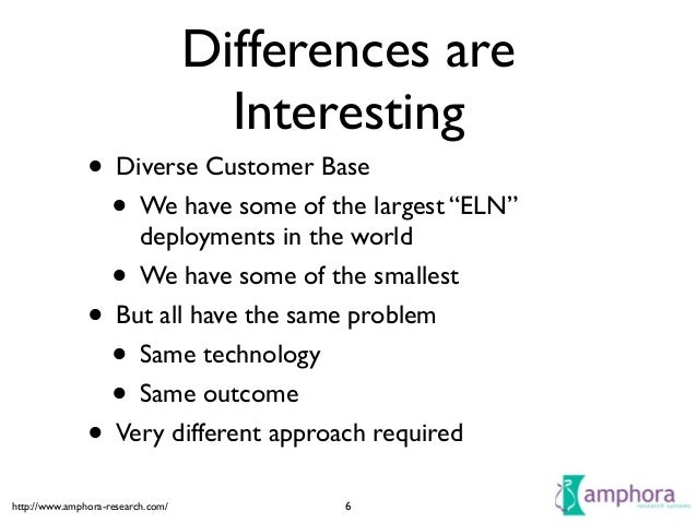 """http://www.amphora-research.com/ Differences are Interesting • Diverse Customer Base  • We have some of the largest """"ELN""""..."""