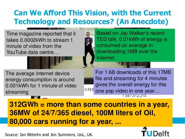 Can We Afford This Vision, with the Current Technology and Resources? (An Anecdote) May 2014 11 Time magazine reported tha...