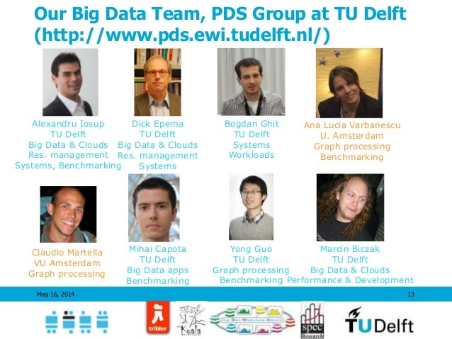 Our Big Data Team, PDS Group at TU Delft (http://www.pds.ewi.tudelft.nl/) May 16, 2014 13 Dick Epema TU Delft Big Data & C...