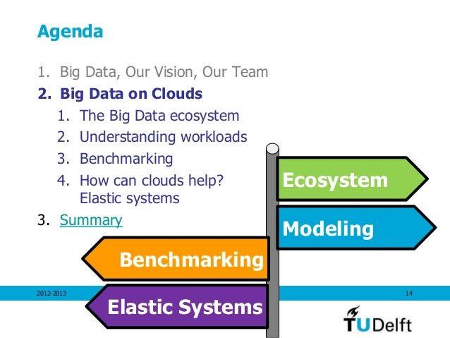 Agenda 1. Big Data, Our Vision, Our Team 2. Big Data on Clouds 1. The Big Data ecosystem 2. Understanding workloads 3. Ben...
