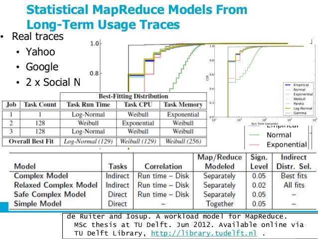 Statistical MapReduce Models From Long-Term Usage Traces • Real traces • Yahoo • Google • 2 x Social Network Provider May ...