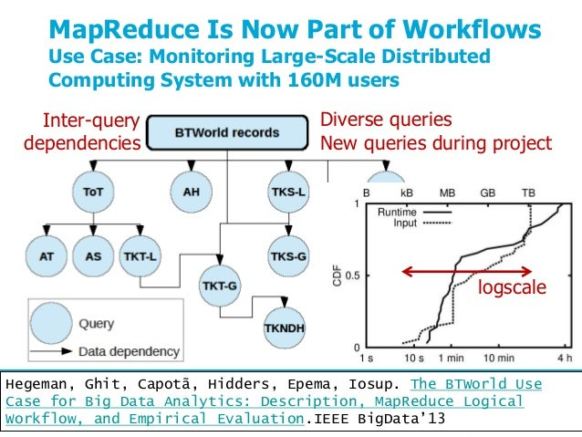 MapReduce Is Now Part of Workflows Use Case: Monitoring Large-Scale Distributed Computing System with 160M users Inter-que...