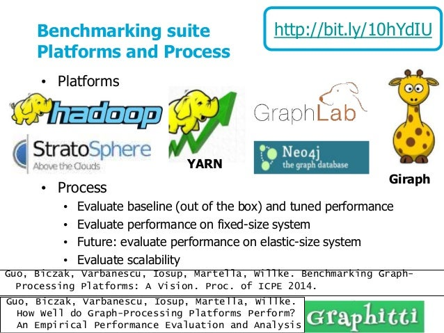 May 16, 2014 37 Benchmarking suite Platforms and Process • Platforms • Process • Evaluate baseline (out of the box) and tu...