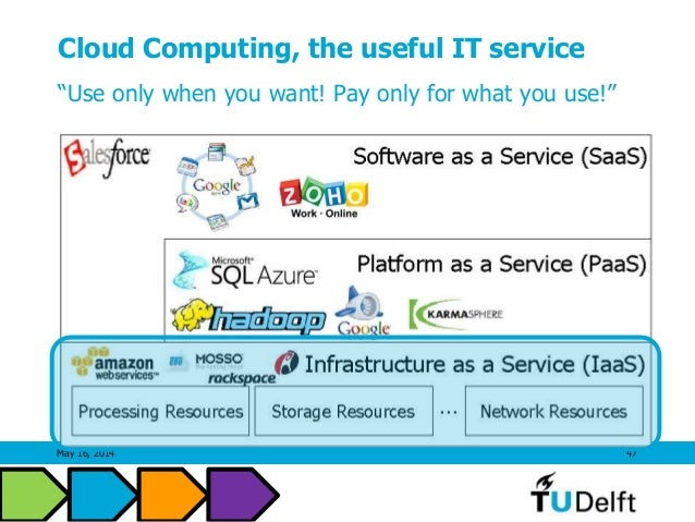 """Cloud Computing, the useful IT service """"Use only when you want! Pay only for what you use!"""" May 16, 2014 47"""