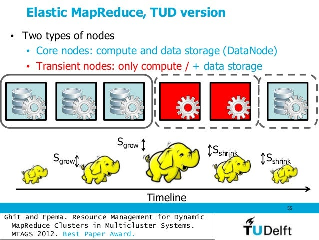 Elastic MapReduce, TUD version • Two types of nodes • Core nodes: compute and data storage (DataNode) • Transient nodes: o...