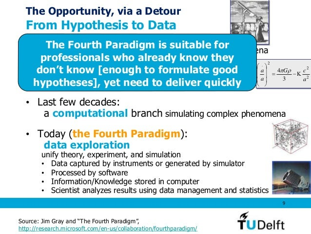 The Opportunity, via a Detour • Thousand years ago: science was empirical describing natural phenomena • Last few hundred ...