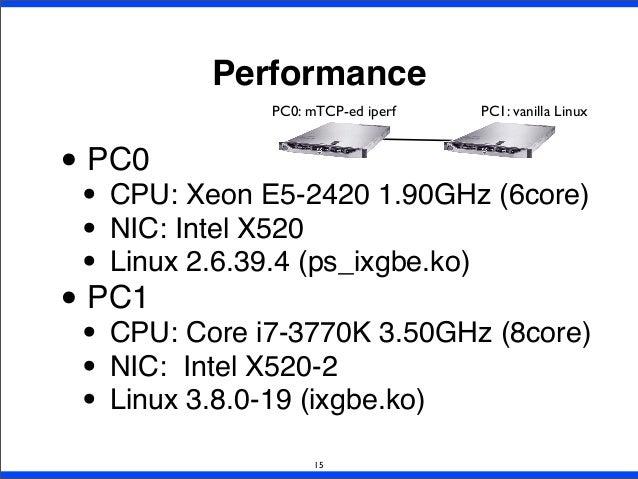 Performance • PC0 • CPU: Xeon E5-2420 1.90GHz (6core) • NIC: Intel X520 • Linux 2.6.39.4 (ps_ixgbe.ko) • PC1 • CPU: Core i...