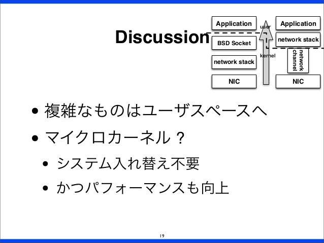 Discussion 19 • 複雑なものはユーザスペースへ • マイクロカーネル ? • システム入れ替え不要 • かつパフォーマンスも向上 Application BSD Socket network stack NIC Applicati...