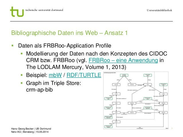 Hans-Georg Becker   UB Dortmund Netz-AG   Bensberg   15.05.2014 Universitätsbibliothektechnische universität dortmund 5 Bi...