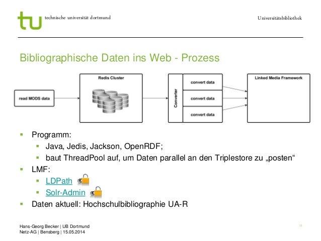 Hans-Georg Becker   UB Dortmund Netz-AG   Bensberg   15.05.2014 Universitätsbibliothektechnische universität dortmund 11 B...