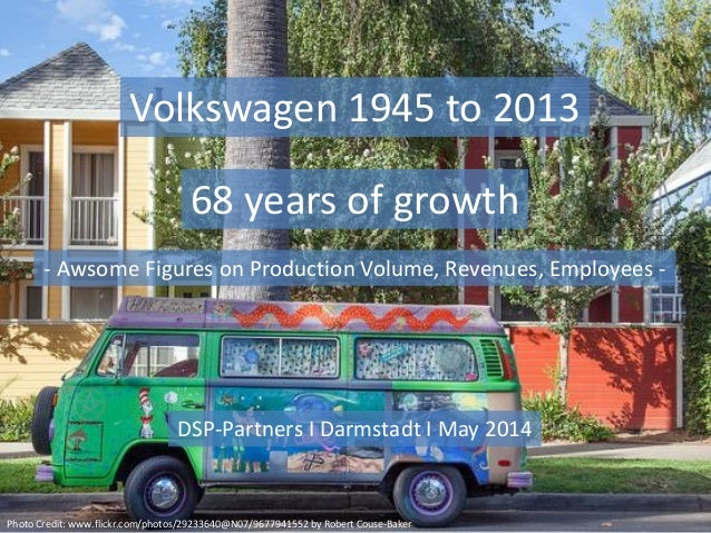 DSP-Partners I Darmstadt I May 2014 Volkswagen 1945 to 2013 68 years of growth - Awsome Figures on Production Volume, Reve...