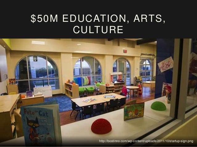$50M EDUCATION, ARTS, CULTURE http://photos.lasvegassun.com/media/img/photos/2013/08/27/0827NinthBridge13_t653.JPG?214bc4f...